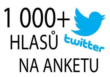 1 000+ Twitter hlasů na anketu