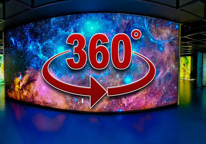 Virtuální interaktivní prohlídky, 360° fotografie