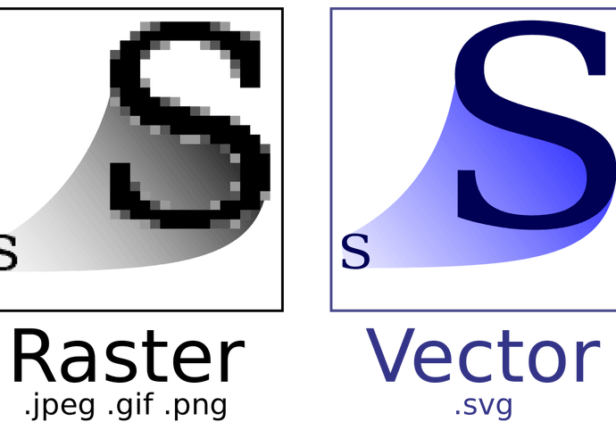 Bitmapa do vektoru