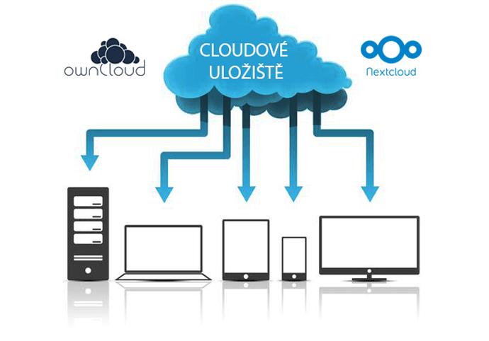Nextcloud / ownCloud - zálohování do cloudu s historií