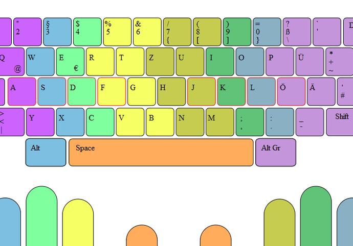 Přepisování textu a mluveného slova do elektronické podoby