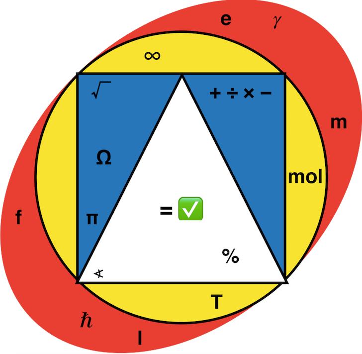 Vypracování fyzikálních úloh/příkladů