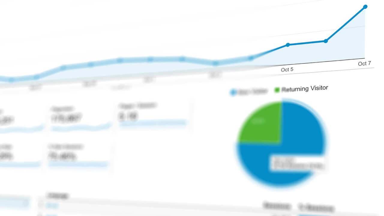 Nastavení analytických a reklamních softwarů
