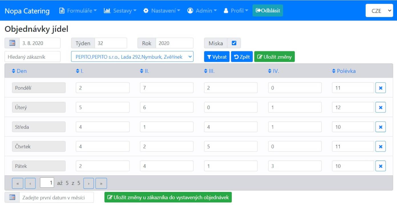 Webová aplikace na míru, která zlepší vaši práci a bussines