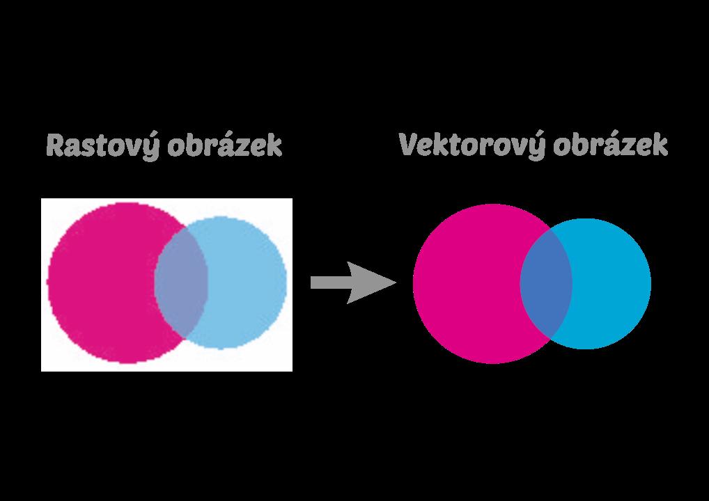 Překreslení loga/obrázku do křivek