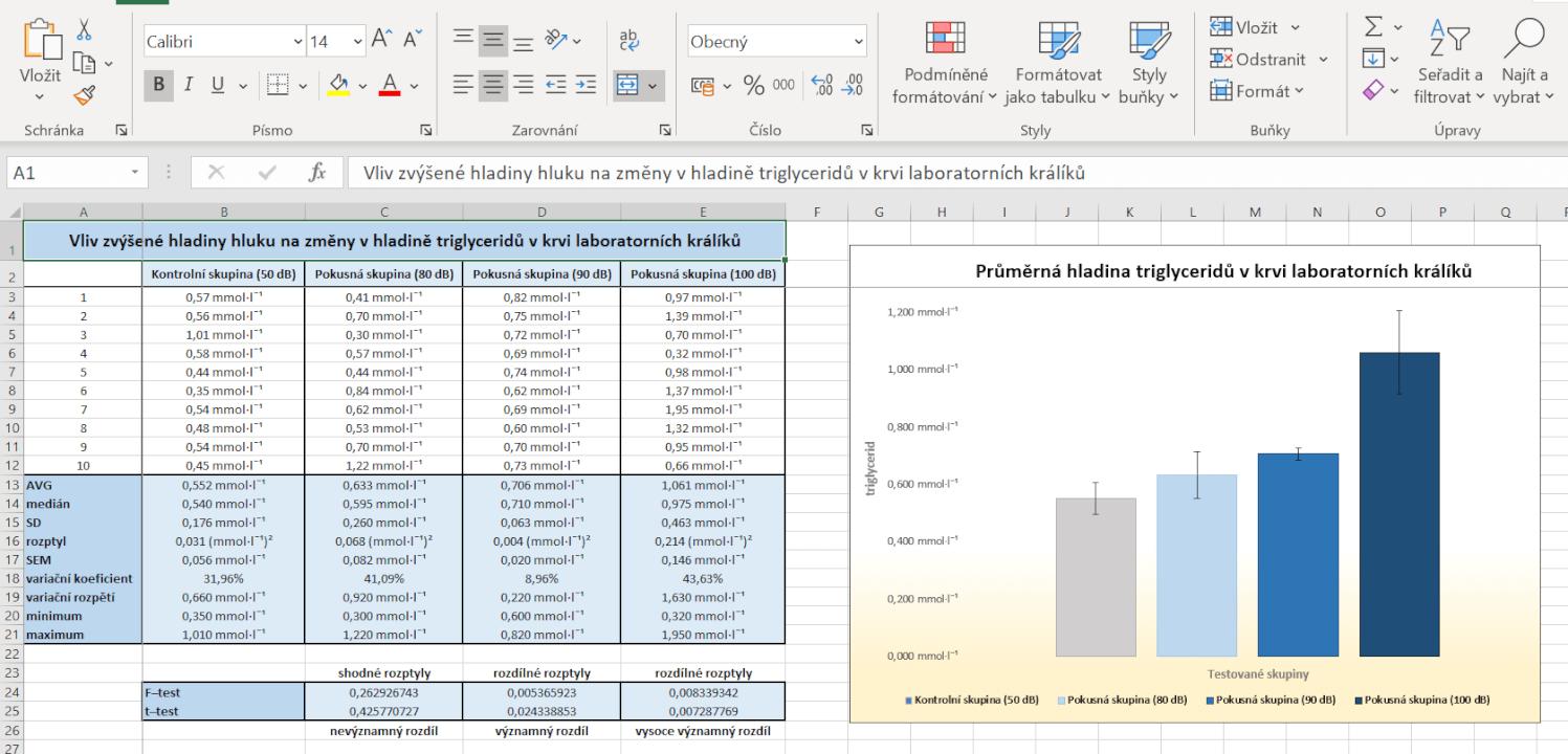 Zpracování dat v MS Excel